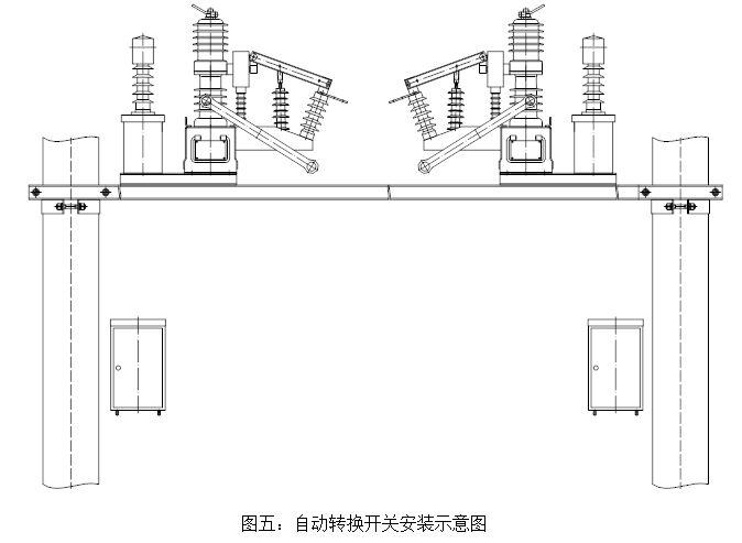 1 概述 BZT-1系列双电源自动转换开关是由两台高压真空断路器和一台自动控制器两部分组成。 双电源自动转换开关适用于交流50Hz、额定电压12kV、额定电流至630A的双电源供电系统,因一路电源停电另一路电源自动切换,以保证供电的可靠性和安全性,构成不间断供电系统。该转换开关带有完善可靠的电气连锁保护,同时具有三段保护功能。该电器主要用于煤矿、冶金、化工、医院、高层建筑等不允许电源长时间断电的重要场合。 产品符合IEC60947-6-1、GB/T14048.