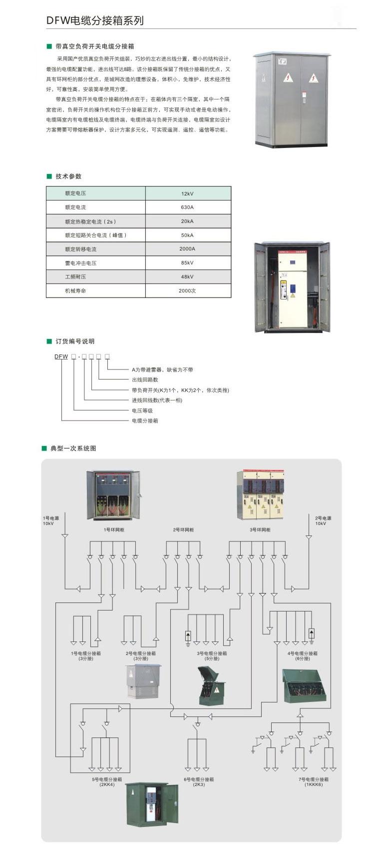10kv带真空负荷开关高压电缆分支箱是近几年来广泛用于电力配网